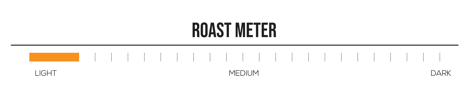 brazilian road coffee roast meter for light roast coffee