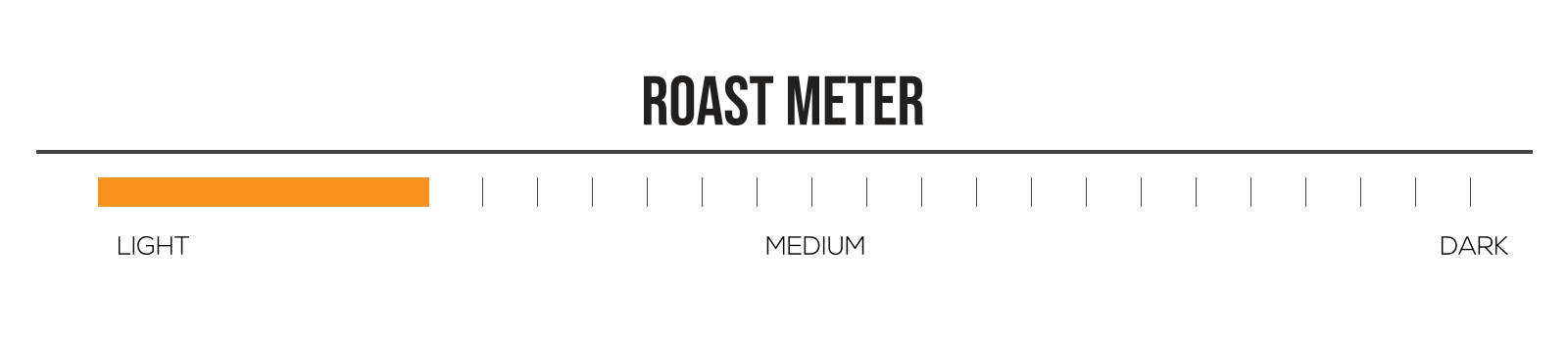 decaf coffee roast meter for a light to medium roast decaf coffee