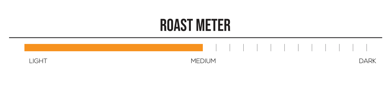 creative living house coffee roast meter for medium roast coffee