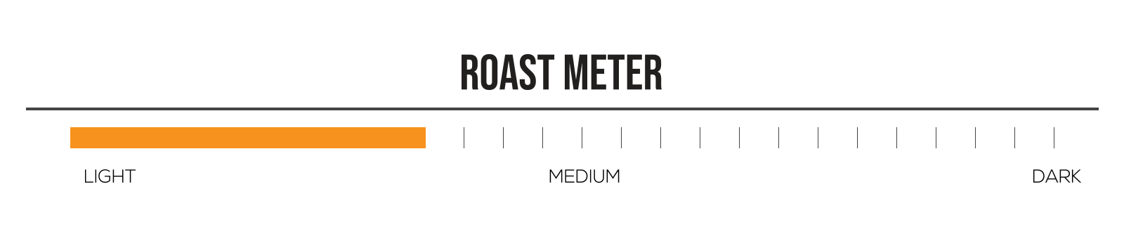 java jubilee coffee roast meter for a light to medium roast coffee