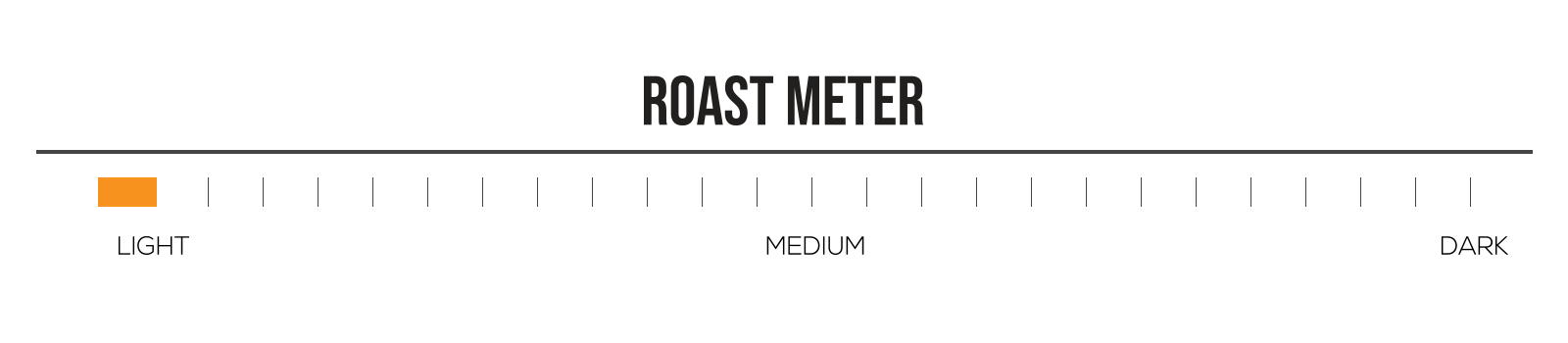 meximala coffee roast meter for a light roast coffee