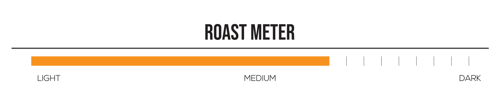 sumatran smooth roast meter for a medium to dark roast coffee
