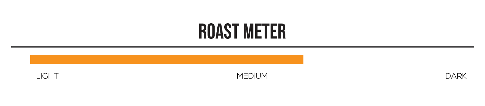 blue mountain coffee roast meter for medium roast jamacian coffee